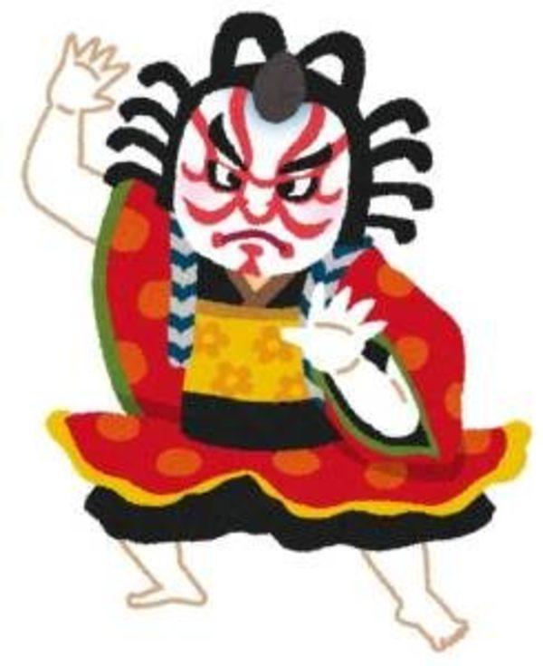 易占元舗かんじんや 象数学で占う毎日の運勢【2月20日】~歌舞伎の日~